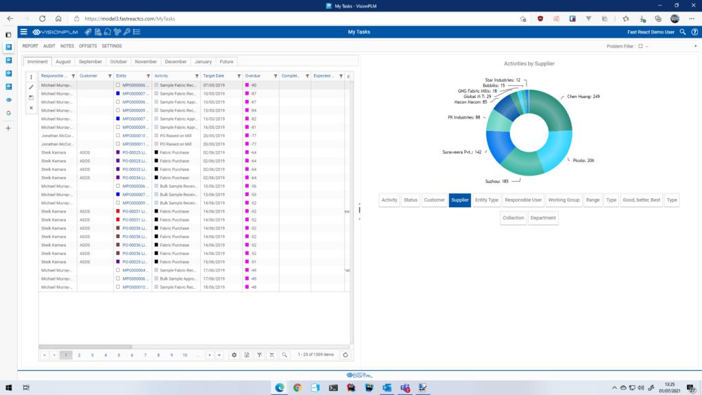 Coats Digital的VisionPLM解决方案中关键路径管理的屏幕截图