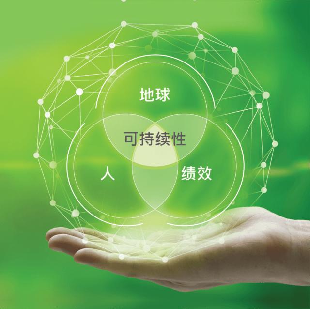 三个圆圈显示人,行星和性能相互连接在中间与文字可持续性